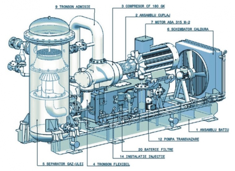 Natural Gas Compressor Parts Offered By Ironline Compression